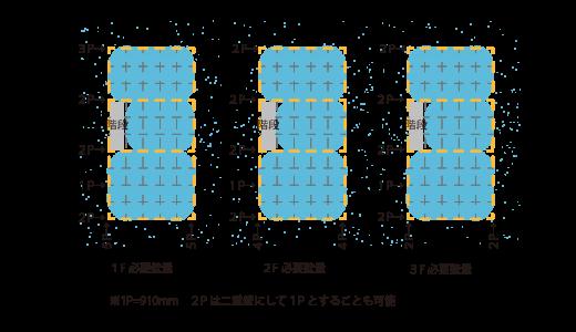 4550x9100 #003(すぎ無等級材対応!!)