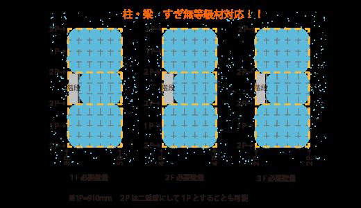 4550x10010 #003(すぎ無等級材対応!!)